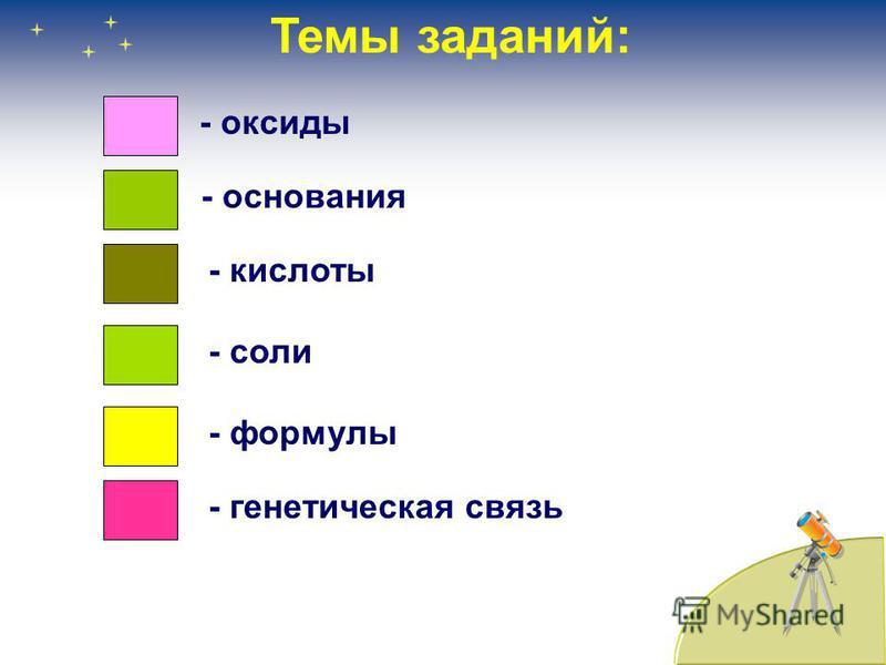 - оксиды - основания - кислооты - формулы - соли - генетическая связь Темы заданий: