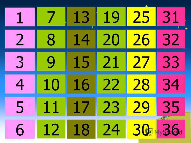 1 2 3 4 5 6 7 8 9 10 11 12 13 14 15 16 17 18 19 20 21 22 23 24 25 26 27 28 29 30 31 32 33 34 35 36
