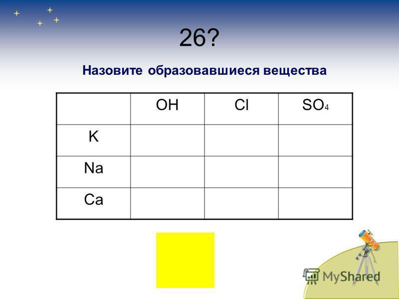 26? Назовите образовавшиеся вещества OHClSO 4 K Na Ca