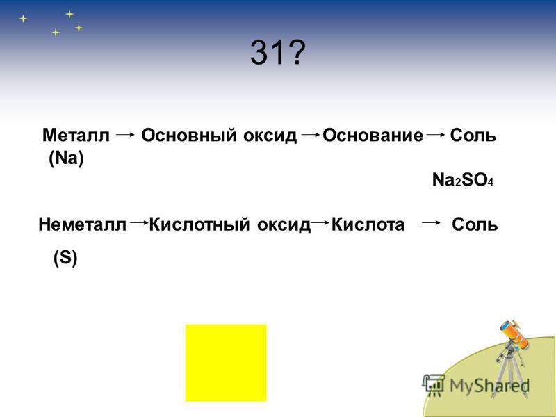 31? Металл Основный оксид Основание Соль (Na) Na 2 SO 4 Неметалл Кислотный оксид Кислота Соль (S)