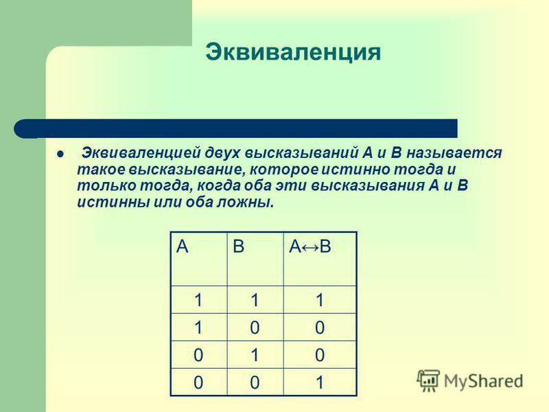 Эквиваленция Эквиваленцией двух высказываний А и В называется такое высказывание, которое истинно тогда и только тогда, когда оба эти высказывания А и В истинны или оба ложны. ABAB 111 100 010 001