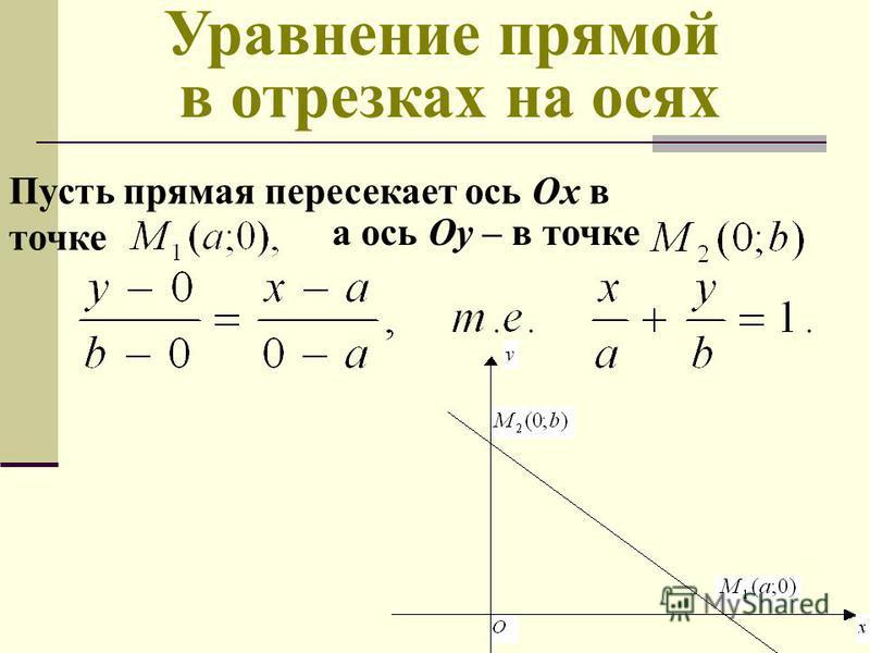 Уравнение прямой в отрезках на осях Пусть прямая пересекает ось Ох в точке а ось Оу – в точке