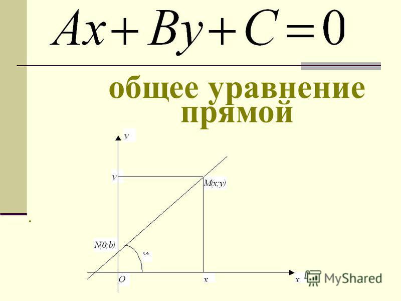 общее уравнение прямой.
