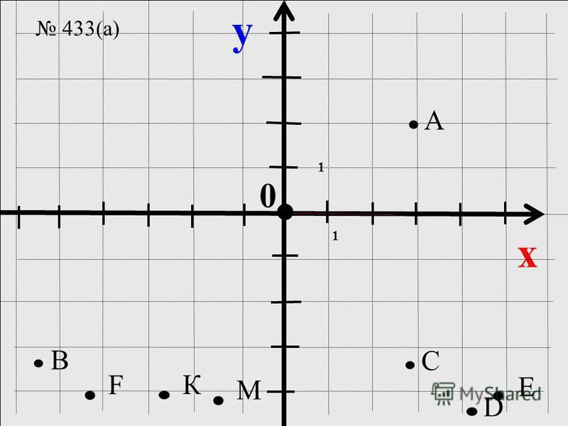 y x 0 A C B 1 1 D E F 433(а) М К