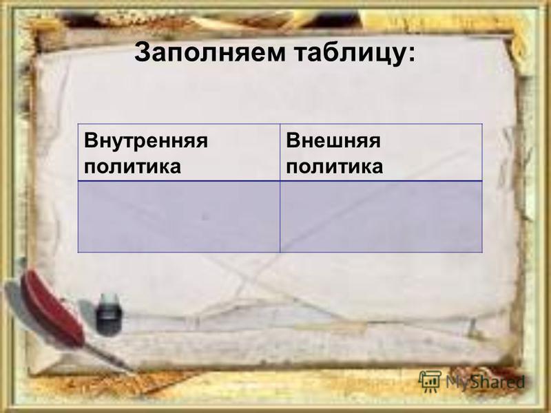 Заполняем таблицу: Внутренняя политика Внешняя политика