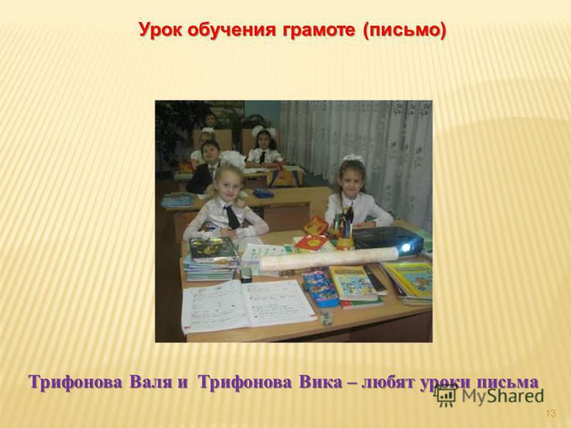 13 Урок обучения грамоте (письмо) Трифонова Валя и Трифонова Вика – любят уроки письма
