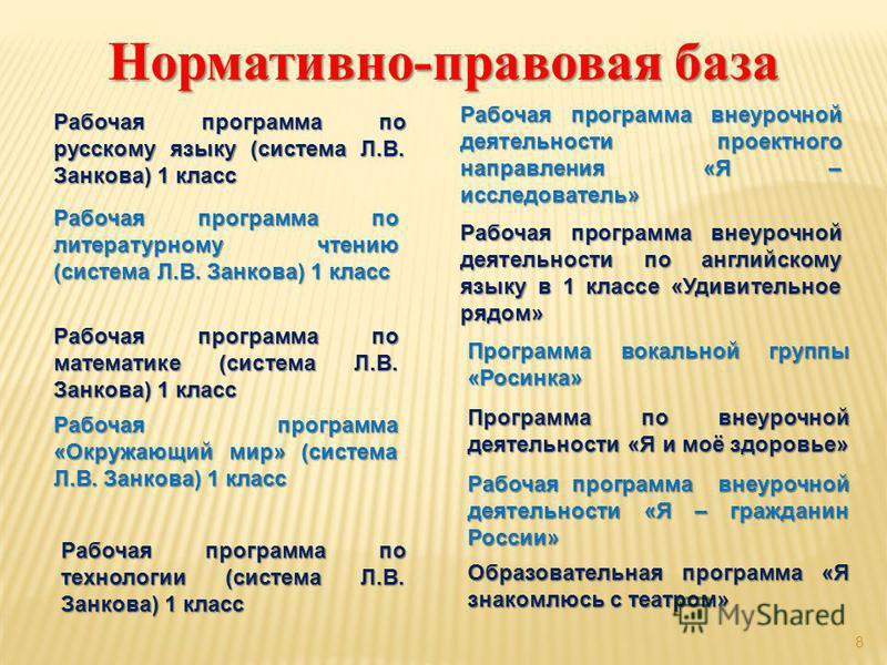 8 Нормативно-правовая база Рабочая программа по литературному чтению (система Л.В. Занкова) 1 класс Рабочая программа по русскому языку (система Л.В. Занкова) 1 класс Рабочая программа по математике (система Л.В. Занкова) 1 класс Рабочая программа «О