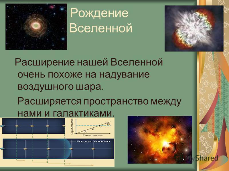 Рождение Вселенной Расширение нашей Вселенной очень похоже на надувание воздушного шара. Расширяется пространство между нами и галактиками.