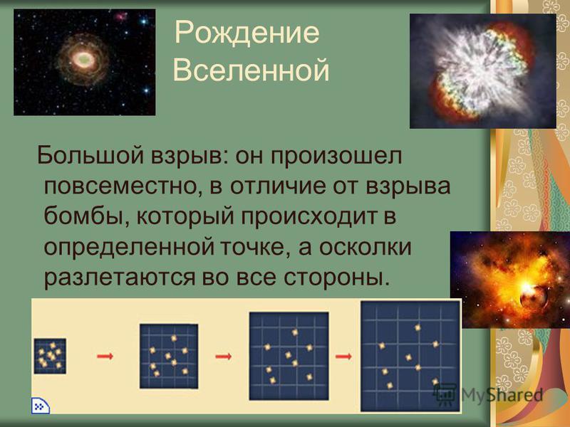 Рождение Вселенной Большой взрыв: он произошел повсеместно, в отличие от взрыва бомбы, который происходит в определенной точке, а осколки разлетаются во все стороны.