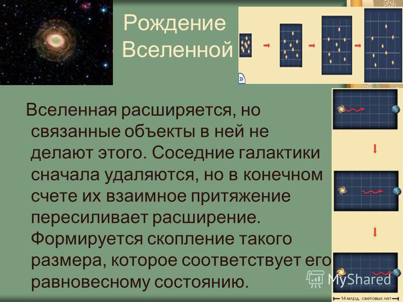 Рождение Вселенной Вселенная расширяется, но связанные объекты в ней не делают этого. Соседние галактики сначала удаляются, но в конечном счете их взаимное притяжение пересиливает расширение. Формируется скопление такого размера, которое соответствуе