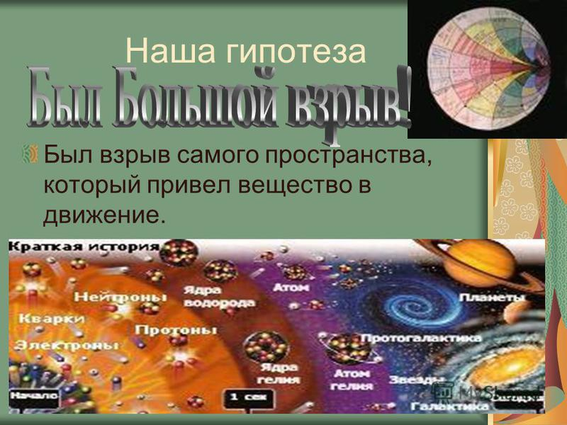 Наша гипотеза Был взрыв самого пространства, который привел вещество в движение.