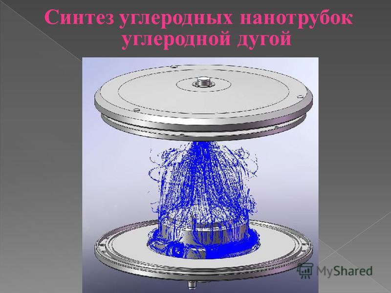 Синтез углеродных нанотрубок углеродной дугой