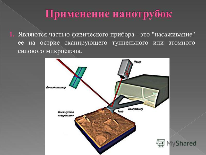 1. Являются частью физического прибора - это насаживание ее на острие сканирующего туннельного или атомного силового микроскопа.