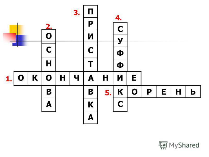 ОКОНЧ АНИЕ О С Н В А Р И С Т П В К А С У Ф Ф К С ОРЕНЬ 1. 2. 3. 4. 5.