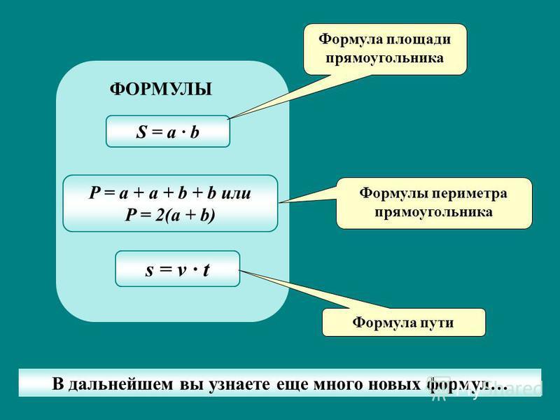 ФОРМУЛЫ P = a + a + b + b или P = 2(a + b) S = a b s = v t Формула площади прямоугольника Формулы периметра прямоугольника Формула пути В дальнейшем вы узнаете еще много новых формул…