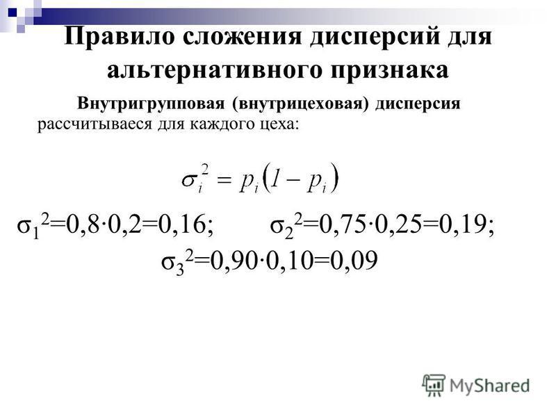 Правило сложения дисперсий для альтернативного признака Внутригрупповая (внутрицеховая) дисперсия рассчитываеся для каждого цеха: σ 1 2 =0,80,2=0,16; σ 2 2 =0,750,25=0,19; σ 3 2 =0,900,10=0,09