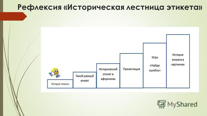 Рефлексия «Историческая лестница этикета»