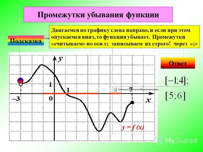 Ответ Подсказка Двигаемся по графику слева направо, и если при этом опускаемся вниз, то функция убывает. Промежутки «считываем» по оси х; записываем их строго! через «;» Промежутки убывания функции у = f (x)