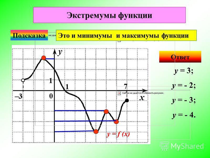 Ответ у = 3; у = - 2; у = - 3; у = - 4. Подсказка Это и минимумы и максимумы функции Экстремумы функции у = f (x)