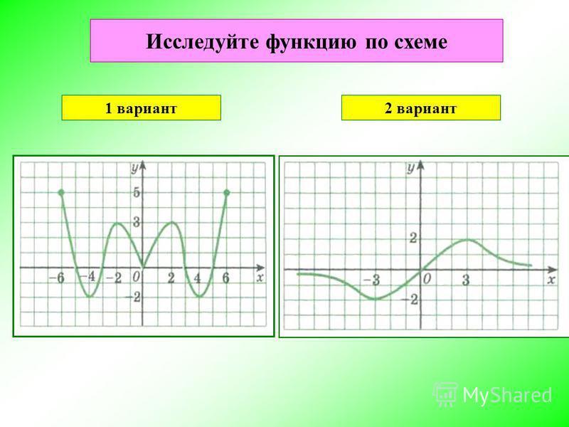 1 вариант 2 вариант Исследуйте функцию по схеме