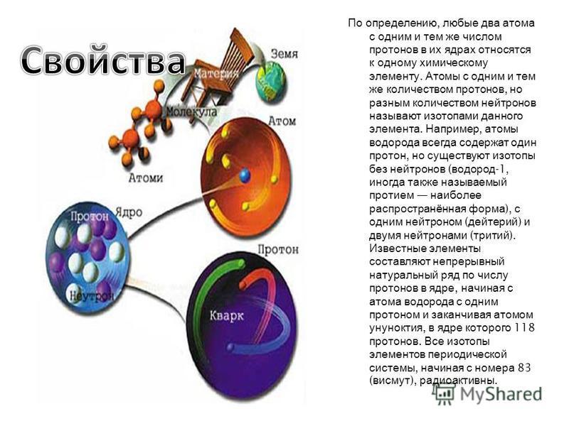 По определению, любые два атома с одним и тем же числом протонов в их ядрах относятся к одному химическому элементу. Атомы с одним и тем же количеством протонов, но разным количеством нейтронов называют изотопами данного элемента. Например, атомы вод