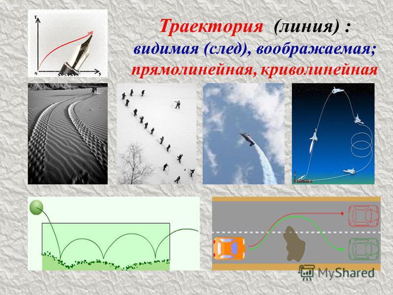 Траектория (линия) : видимая (след), воображаемая; прямолинейная, криволинейная 9
