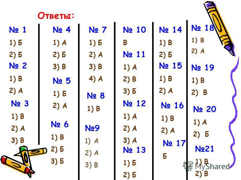 Ответы: 1 1)Б 2)Б 2 1)В 2)А 3 1)В 2)А 3)В 4 1)А 2)Б 3)В 5 1) Б 2) А 6 1)В 2)Б 3)Б 7 1)Б 2)А 3)В 4)А 8 1)В 9 1)А 2)А 3)В 10 В 11 1)А 2)В 3)Б 12 1)А 2)А 3)А 13 1)Б 2)Б 14 1)В 2)Б 15 1)В 2)А 16 1)В 2)А 17 Б 18 1)В 2)А 19 1)В 2) В 20 1)А 2) Б 21 1)В 2)В