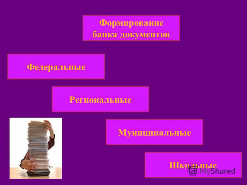 Формирование банка документов Школьные Муниципальные Региональные Федеральные