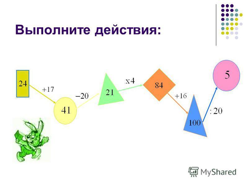 Арифметические действия с натуральными числами Задания для устного счета Упражнение 7 5 класс
