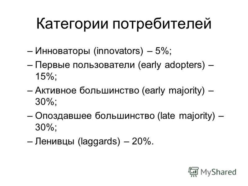 Категории потребителей –Инноваторы (innovators) – 5%; –Первые пользователи (early adopters) – 15%; –Активное большинство (early majority) – 30%; –Опоздавшее большинство (late majority) – 30%; –Ленивцы (laggards) – 20%.