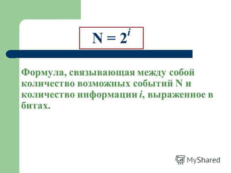 Формула, связывающая между собой количество возможных событий N и количество информации i, выраженное в битах. N = 2 i