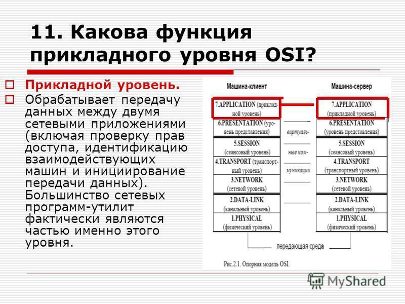 11. Какова функция прикладного уровня OSI? Прикладной уровень. Обрабатывает передачу данных между двумя сетевыми приложениями (включая проверку прав доступа, идентификацию взаимодействующих машин и инициирование передачи данных). Большинство сетевых