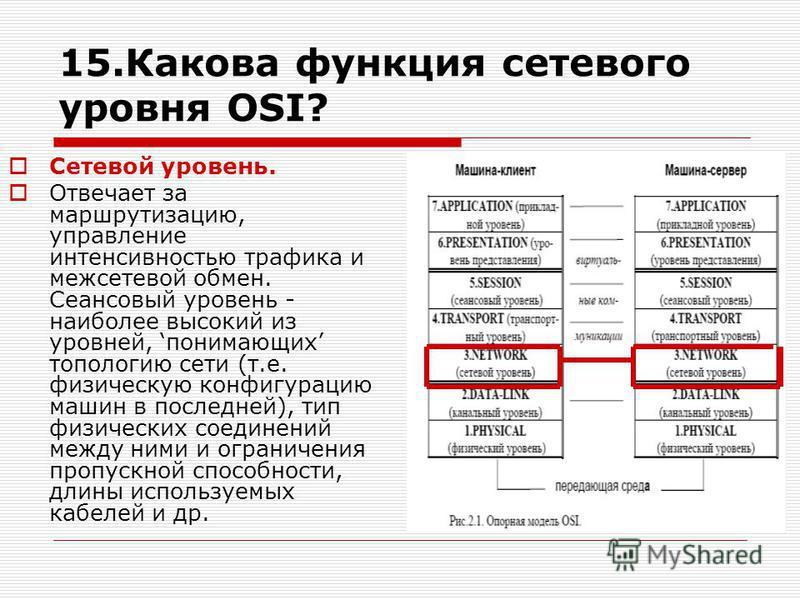 15. Какова функция сетевого уровня OSI? Сетевой уровень. Отвечает за маршрутизацию, управление интенсивностью трафика и межсетевой обмен. Сеансовый уровень - наиболее высокий из уровней, понимающих топологию сети (т.е. физическую конфигурацию машин в