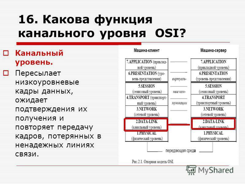 16. Какова функция канального уровня OSI? Канальный уровень. Пересылает низкоуровневые кадры данных, ожидает подтверждения их получения и повторяет передачу кадров, потерянных в ненадежных линиях связи.