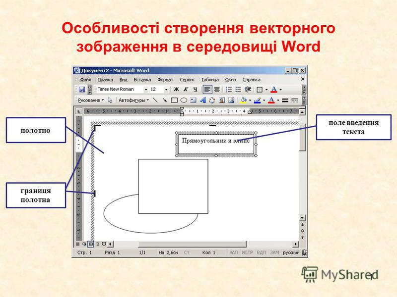 Особливості створення векторного зображення в середовищі Word 1 полотно границя полотна поле введення текста