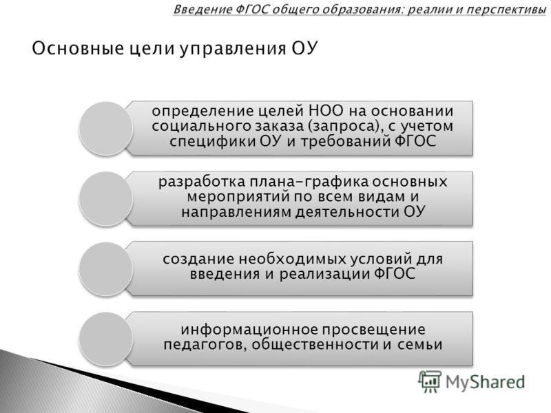 определение целей НОО на основании социального заказа (запроса), с учетом специфики ОУ и требований ФГОС разработка плана-графика основных мероприятий по всем видам и направлениям деятельности ОУ создание необходимых условий для введения и реализации