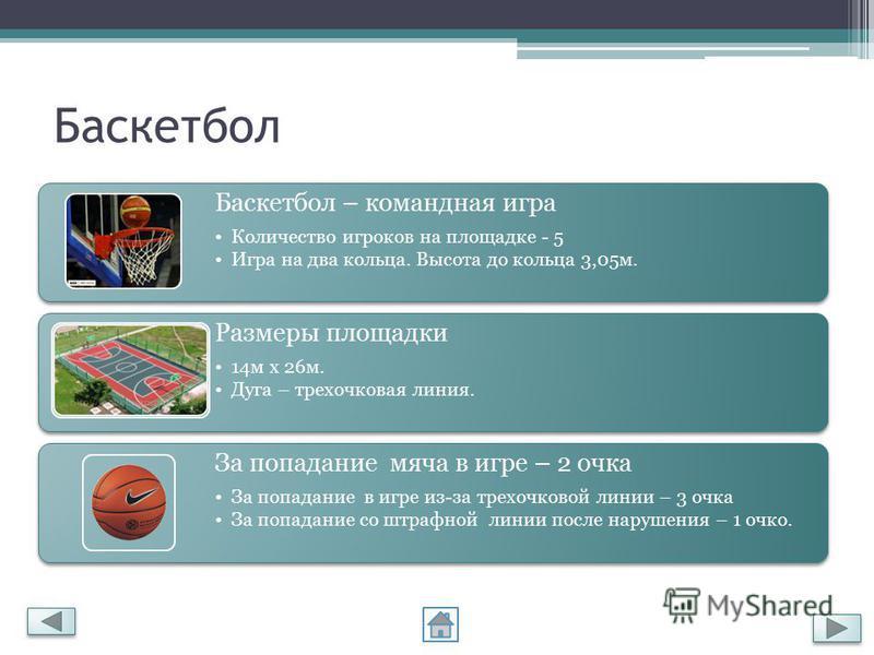 Баскетбол Баскетбол – командная игра Количество игроков на площадке - 5 Игра на два кольца. Высота до кольца 3,05 м. Размеры площадки 14 м х 26 м. Дуга – трехочковая линия. За попадание мяча в игре – 2 очка За попадание в игре из-за трехочковой линии