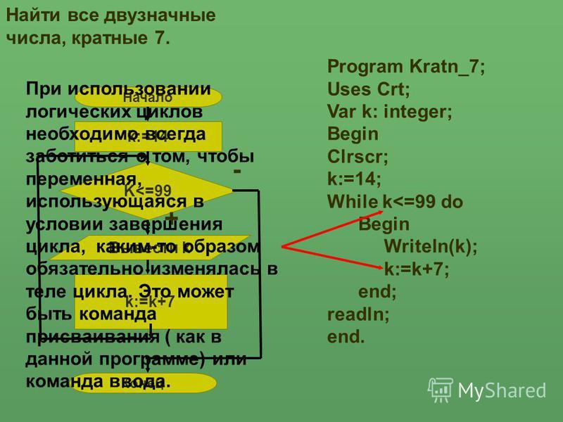 Найти все двузначные числа, кратные 7. Начало Конец k:=14 K<=99 k:=k+7 Вывести k + - Program Kratn_7; Uses Crt; Var k: integer; Begin Clrscr; k:=14; While k<=99 do Begin Writeln(k); k:=k+7; end; readln; end. При использовании логических циклов необхо