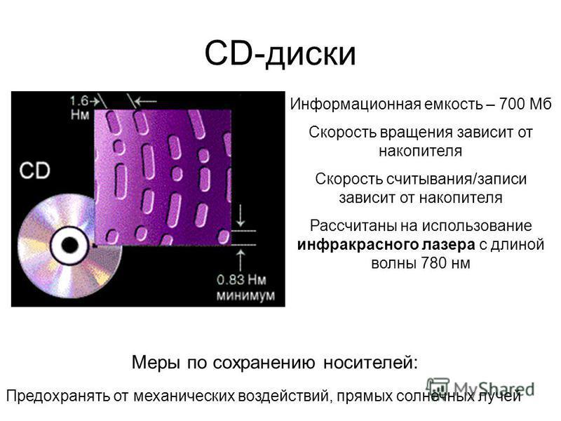 CD-диски Информационная емкость – 700 Мб Скорость вращения зависит от накопителя Скорость считывания/записи зависит от накопителя Рассчитаны на использование инфракрасного лазера с длиной волны 780 нм Предохранять от механических воздействий, прямых