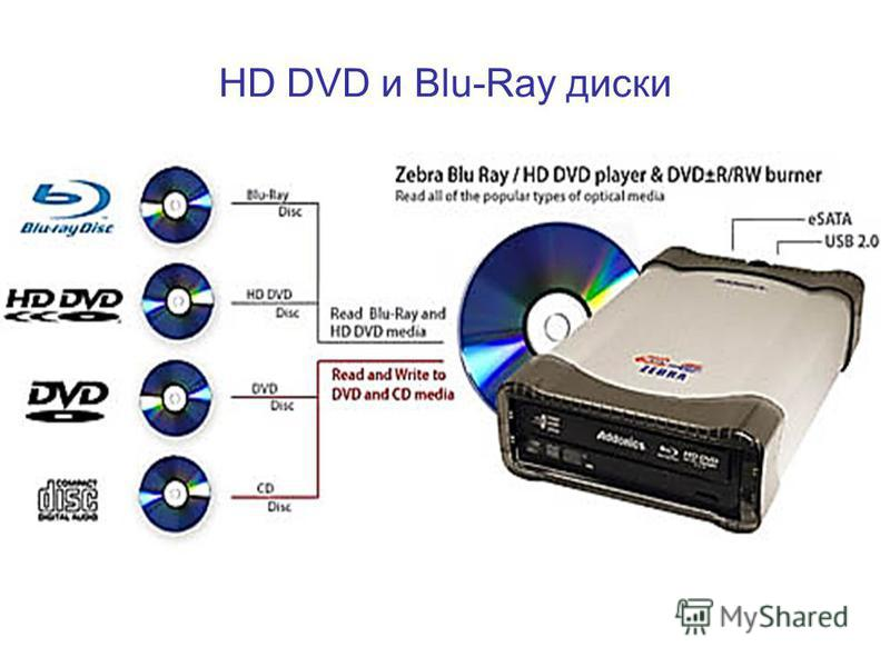 HD DVD и Blu-Ray диски