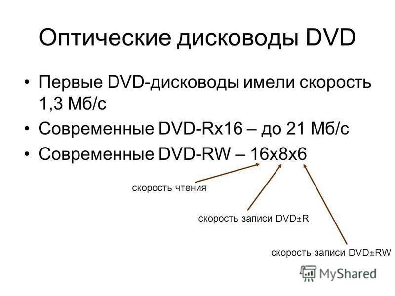 Оптические дисководы DVD Первые DVD-дисководы имели скорость 1,3 Мб/с Современные DVD-Rx16 – до 21 Мб/с Современные DVD-RW – 16 х 8 х 6 скорость чтения скорость записи DVD R скорость записи DVD RW