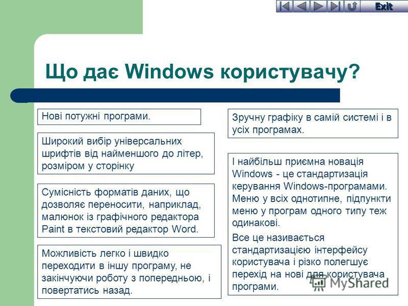 Exit Що дає Windows користувачу? Нові потужні програми. Широкий вибір універсальних шрифтів від найменшого до літер, розміром у сторінку Сумісність форматів даних, що дозволяє переносити, наприклад, малюнок із графічного редактора Paint в текстовий р