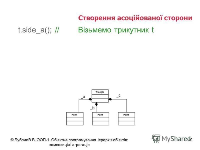 © Бублик В.В. ООП-1. Об'єктне програмування. Ієрархія обєктів: композиція і агрегація 19 Створення асоційованої сторони t.side_a(); //Візьмемо трикутник t