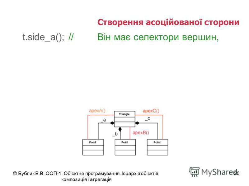 © Бублик В.В. ООП-1. Об'єктне програмування. Ієрархія обєктів: композиція і агрегація 20 Створення асоційованої сторони t.side_a(); //Він має селектори вершин,