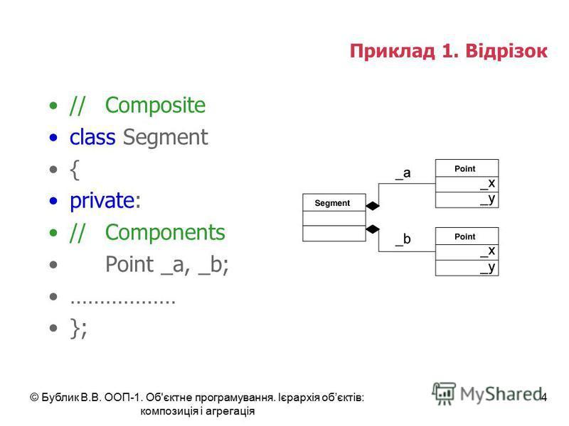 © Бублик В.В. ООП-1. Об'єктне програмування. Ієрархія обєктів: композиція і агрегація 4 Приклад 1. Відрізок //Composite class Segment { private: //Components Point _a, _b; ……………… };