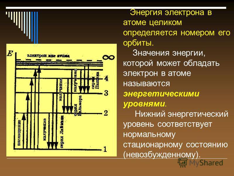 Энергия электрона в атоме целиком определяется номером его орбиты. Значения энергии, которой может обладать электрон в атоме называются энергетическими уровнями. Нижний энергетический уровень соответствует нормальному стационарному состоянию (невозбу