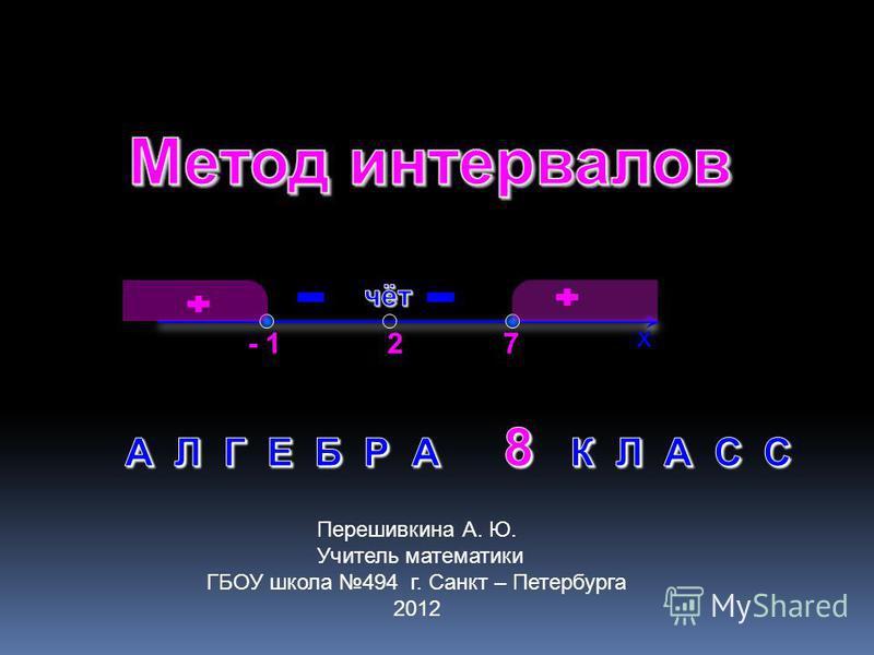 х - 1 7 2 Перешивкина А. Ю. Учитель математики ГБОУ школа 494 г. Санкт – Петербурга 2012