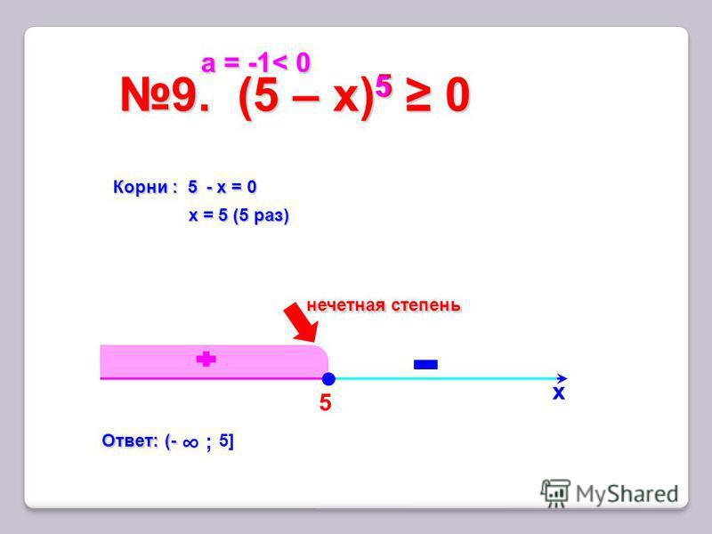 5 9. (5 – х) 5 0 х Корни : 5 - х = 0 х = 5 (5 раз) х = 5 (5 раз) 5 нечетная степень нечетная степень Ответ: (- Ответ: (- ; 5] а = -1< 0 а = -1< 0