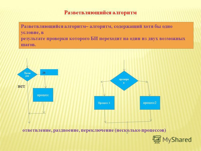 Алгоритм и его свойства Алгоритмы – это организованная последовательность действий, допустимых для некоторого БИ. Алгоритм не роскошь, а средство достижения цели. Линейный алгоритм – набор команд, выполняемых последовательно во времени друг за другом