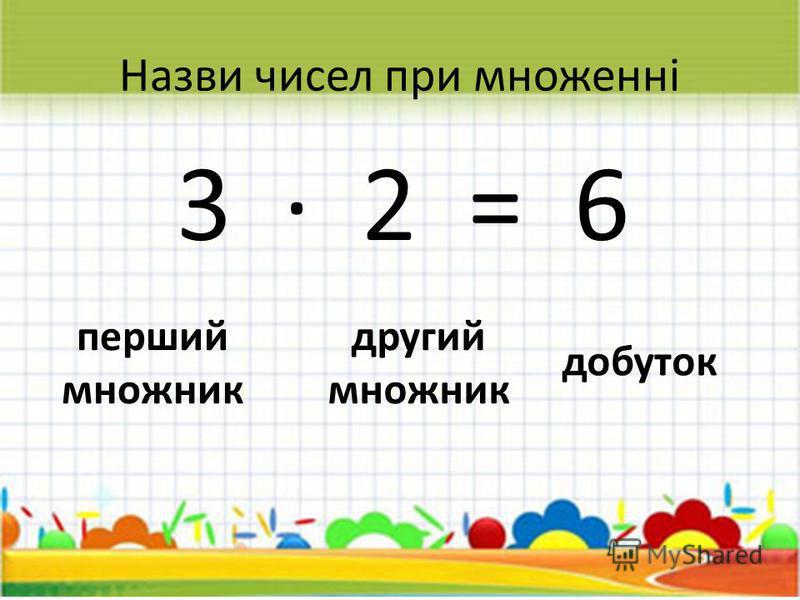 Назви чисел при множенні 3 2 = 6 перший множник другий множник добуток